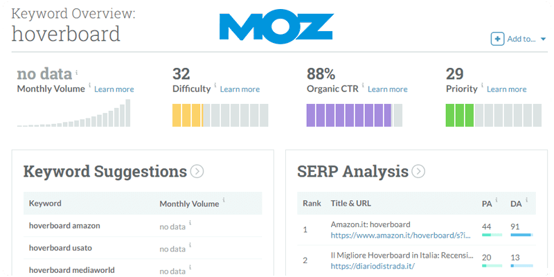 Backlinks SEO e Keyword Research con MOZ